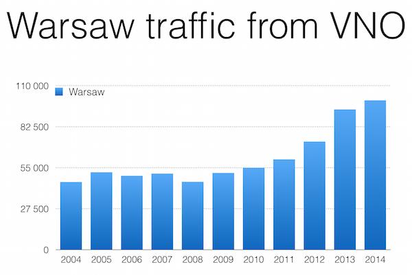 2014warsaw